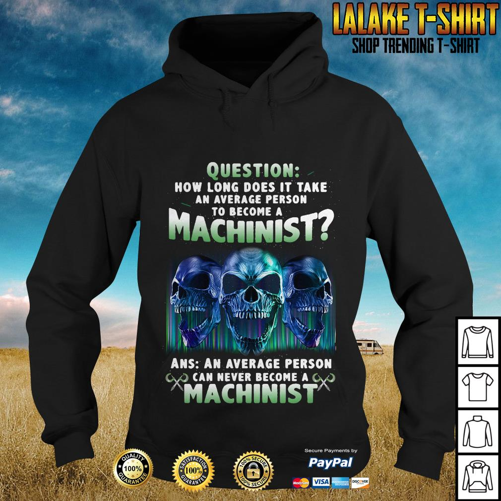 Question How Long Does It Take An Average Person To Become A Carpenter Skull Version Hoodie